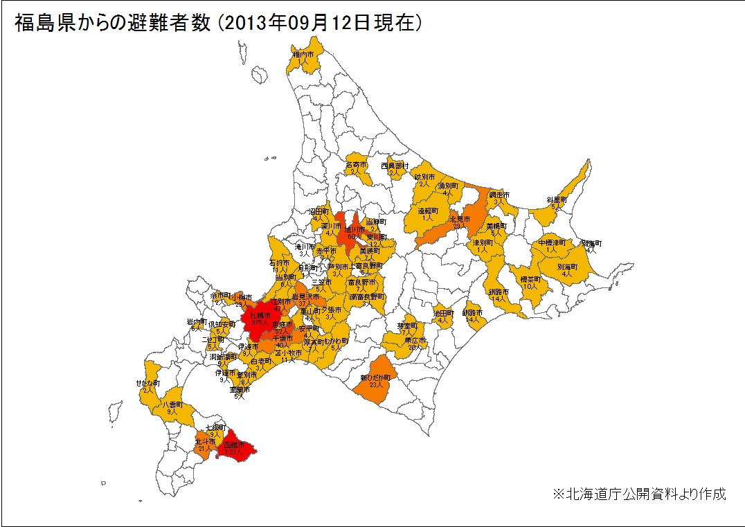 福島県から北海道への避難者数08月01日現在